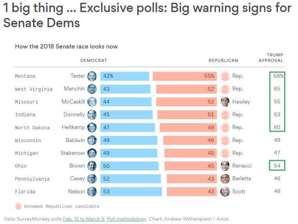 Trump_polls